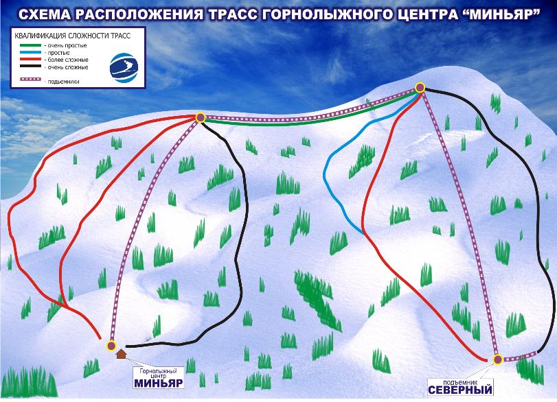 Горнолыжная база Миньяр: схема склонов.