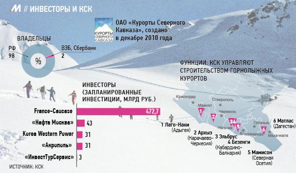 Инфографика: Татьяна Белкина